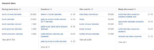 Dane w Ahrefs