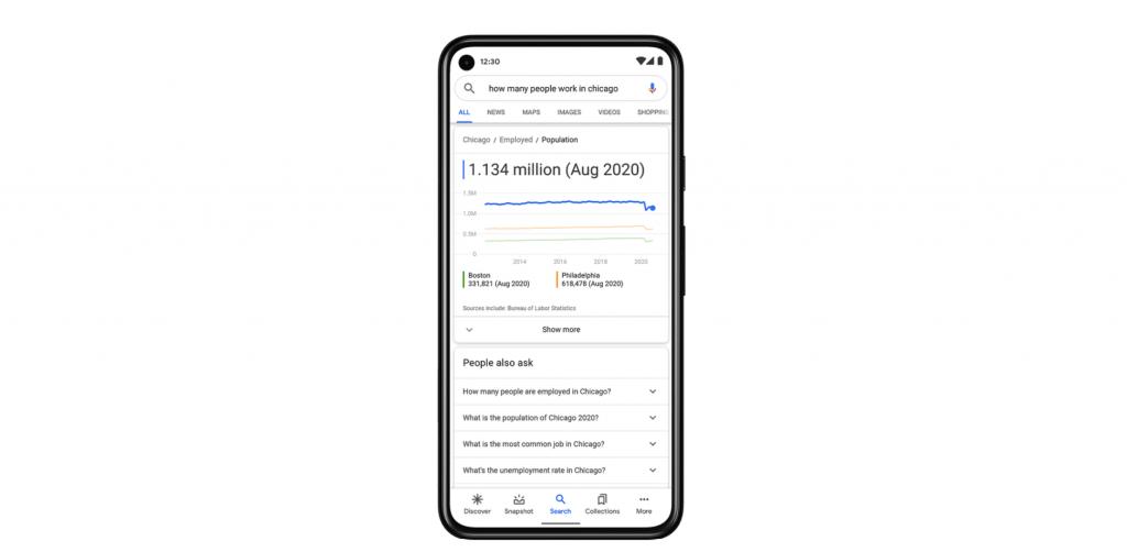 google prezentacje danych